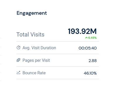 Metrik pemasaran online-bounce rate