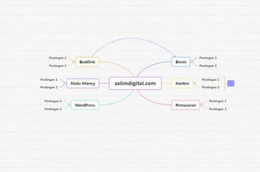 cara membuat sitemap wordpress tanpa plugin